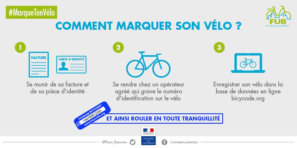 Marque ton vélo - Bicycode